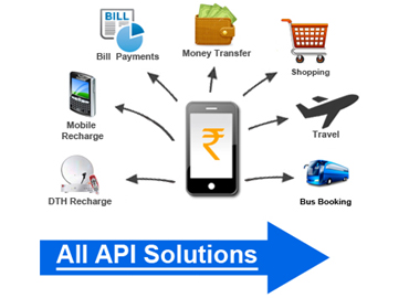 Mobile Recharge software |Travel Portal |Money Transfer